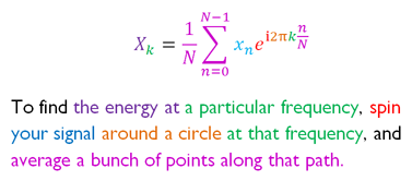 Fourier transform explanation