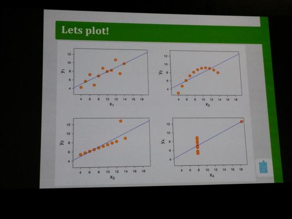 Sequences plot